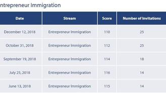 再創新低!加拿大BC省企業移民(BCPNP)門檻分數再降2分!
