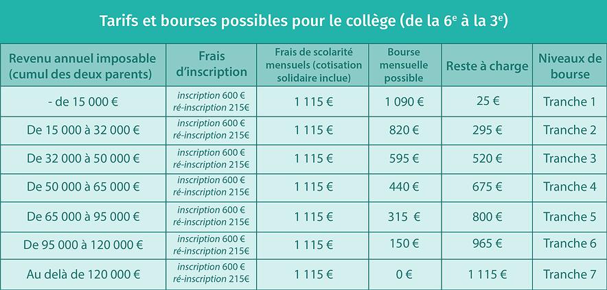 Tableau_tarif_CollegeFR.png