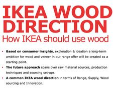 IKEA Wood Direction