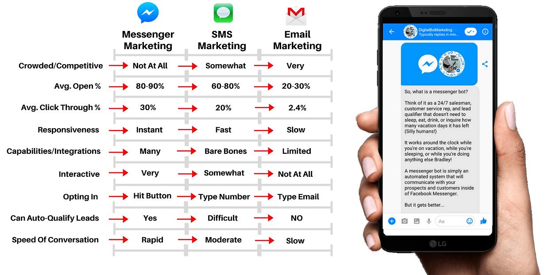 Messenger-Marketing.png