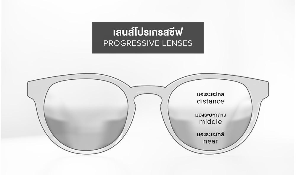 เลนส์โปรเกรสซีฟ (Progressive Lens)