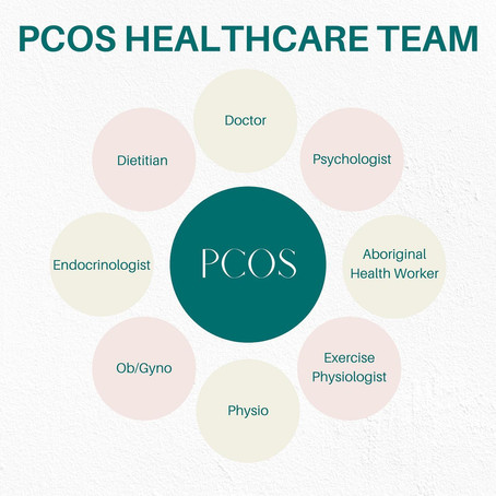 Who treats Polycystic Ovarian Syndrome (PCOS)?