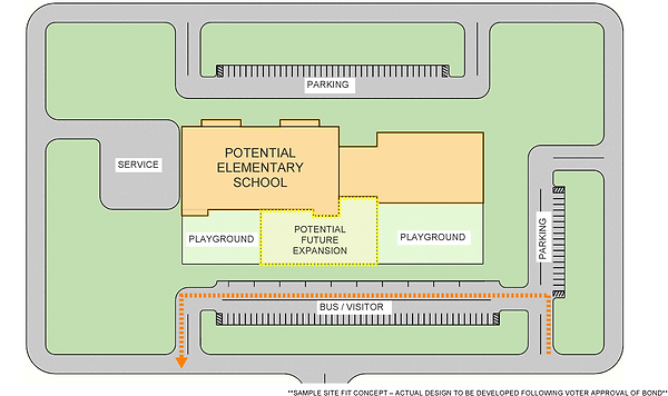 Bushland ISD - Site Design_Page_2.png