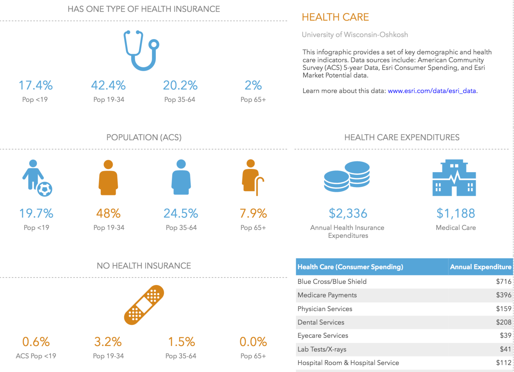 Health Insurance | Version 2