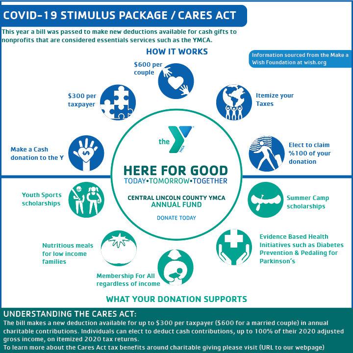 Cares Act.jpg