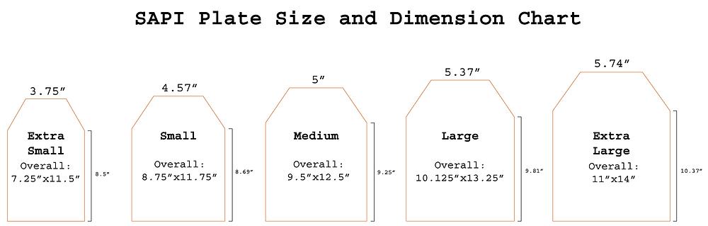 SAPI plate sizes - rifle plate dimensions