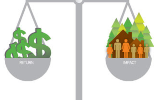 Impact Investing - What is it?
