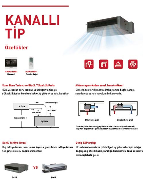 Hitachi 24000 btu/h Inverter Kanallı Tip