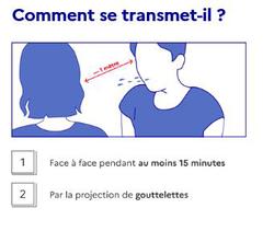 transmission_moins_1_metre_vmss2.png