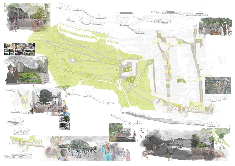 Urban Regeneration Project 1