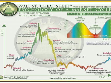 Wall Street Cheat Sheet?
