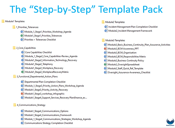 Step by Step Templates.png