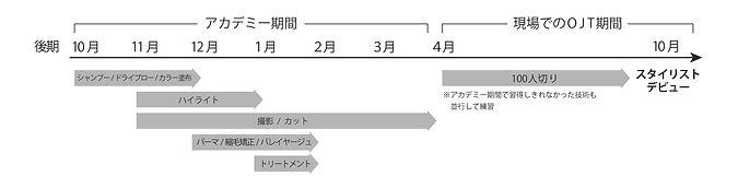 アカデミー期間210202(後期).jpg