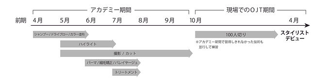 アカデミー期間210202(前期).jpg