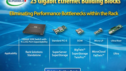 Supermicro 25 Gigabit Ethernet