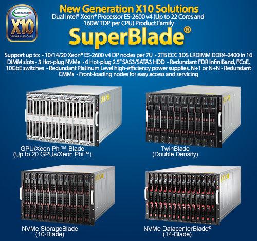 Supermicro SuperBlade overview
