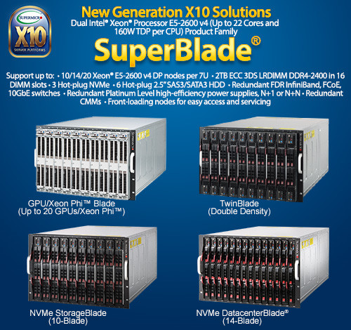 Supermicro SuperBlade overview