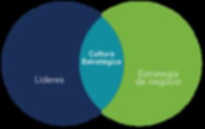 cultura-estrategica.png