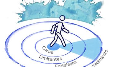 Vivir una experiencia de caos es el mejor encuentro para transformar el liderazgo