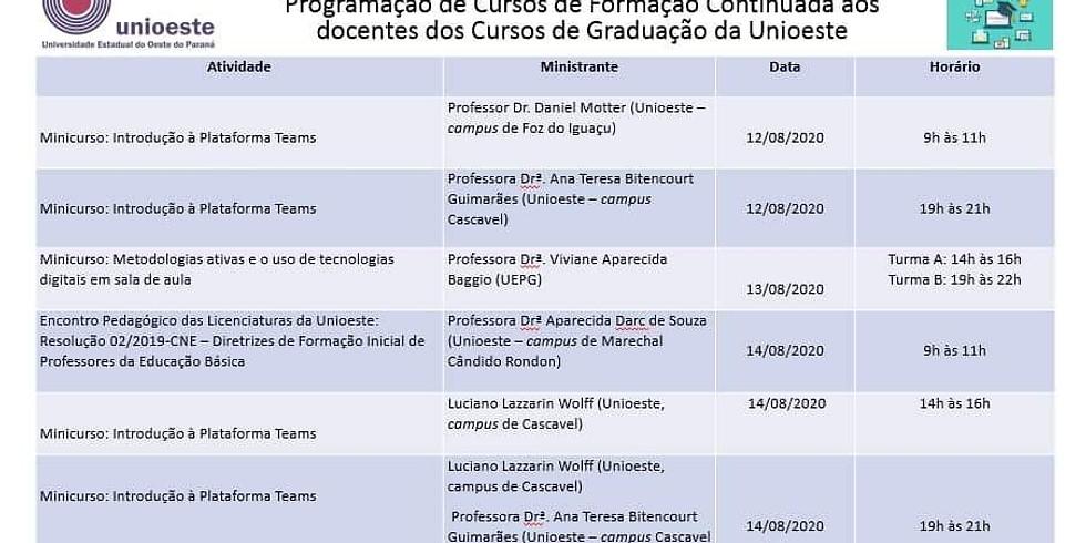 Programação de Cursos de Formação Continuada para Docentes de Graduação da Unioeste