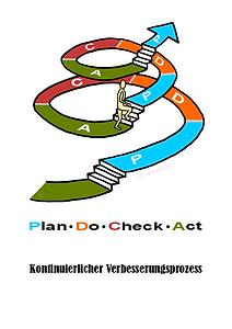 plan do check act kontinuierlicher verbesserungsprozess