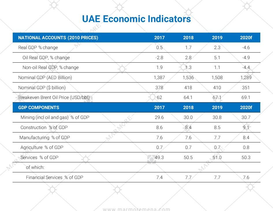 UAE (2).JPG