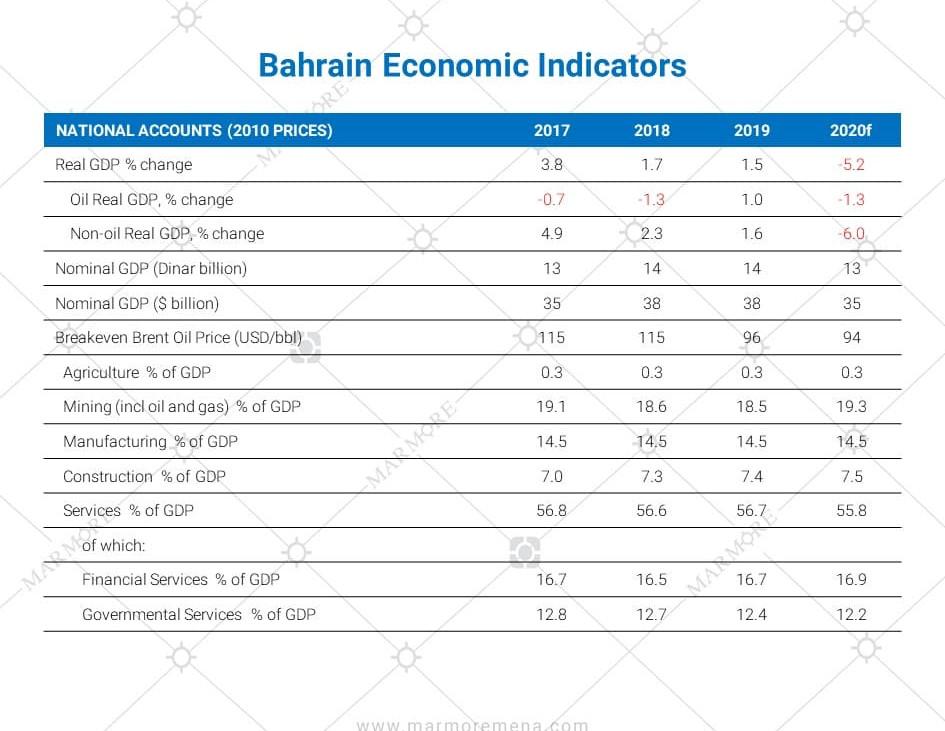 Bahrain (2).jpg