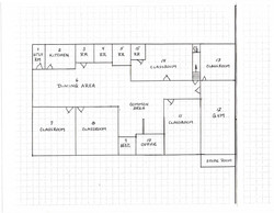 Layout of Building on Property
