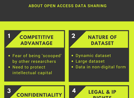 Data Management and Sharing: Should you be concerned?