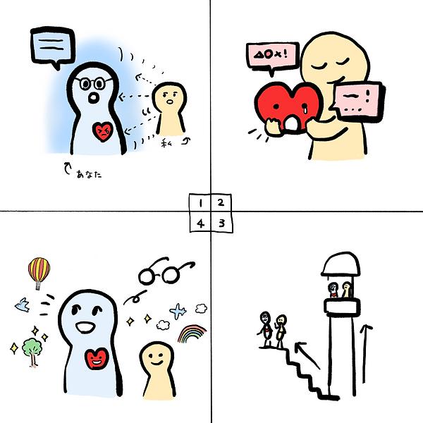カウンセリングイメージ(四コマ).png