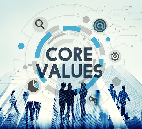 Core Values Principles Ideology Moral Pu