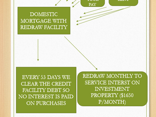 $327,000 MORTGAGE PAID OF IN 10.2 YEARS