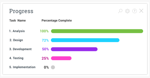 progress graph 1.PNG