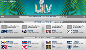 NFL Playoff Picture Minnesota Vikings