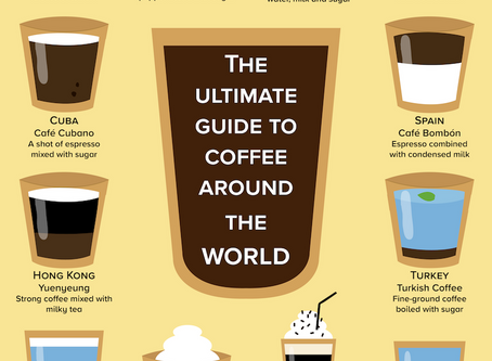 Your Cup of Joe Around the Globe  Traveler's Guide to Coffee Around the World