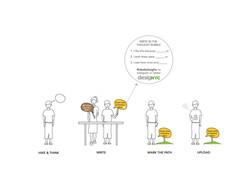 ConversationBubbles_KidsScenes_INVITE