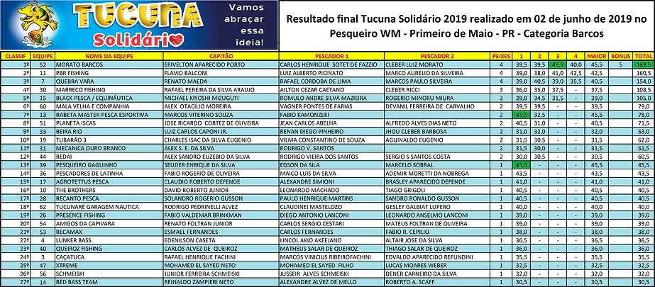 Final_TUCUNA_SOLIDARIO_2019_ Barcos.jpg