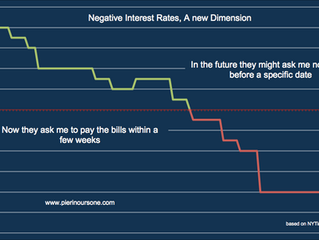 Consequences of Negative Interest Rates