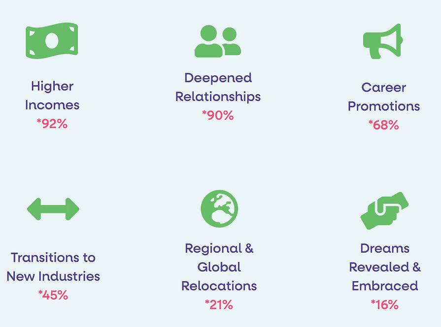 Benefits-Clients2020.PNG