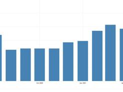 PMI-indeksi (myös) ennätykseen