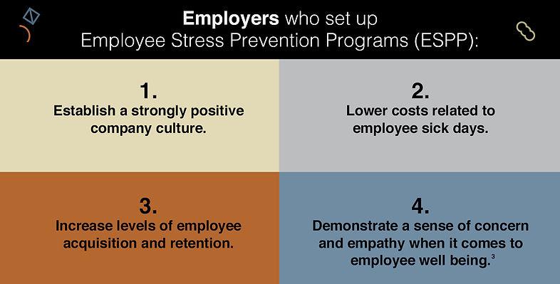 Employee Stress Prevention Programs