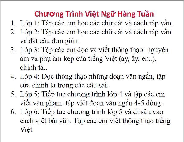 ChuongTrinhVietNgu.png