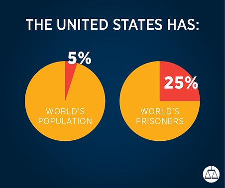 incarceration_slideshow17.png
