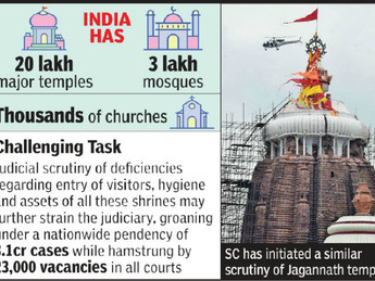 Scrutiny for religious shrines and charitable institutions: SC