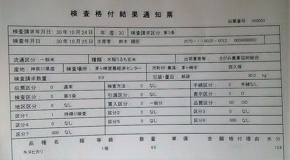 鈴木米検査票