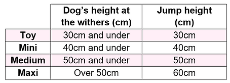 height table.png