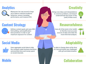 DIY Marketing: 10 Skills You Must Develop to Achieve Success [Infographic]