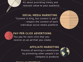 Are You Also Confused by Online Marketing? Some Help
