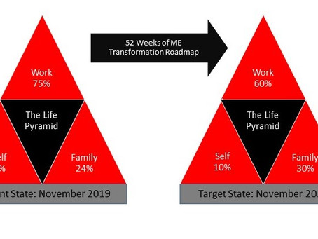 What is Work/Life Balance?