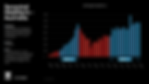 Australia_Medifacts_Charts_Seremind.png